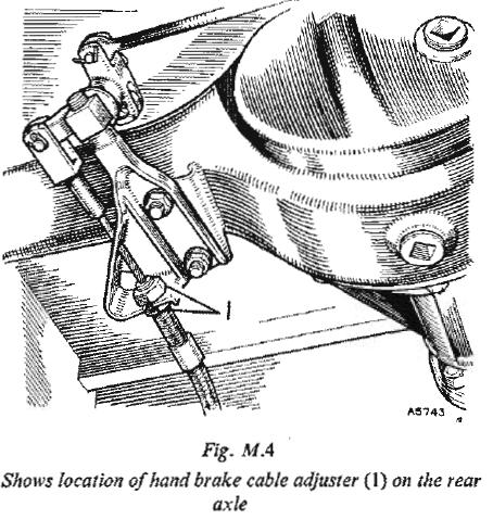 Mg midget hand brake adjustment