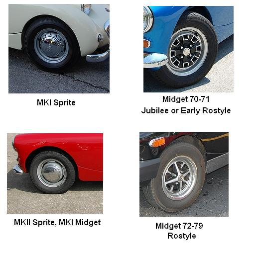 Midget twidget in wheels