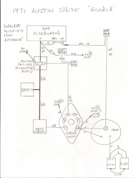 Austin Healey Sprite Wiring Diagram Mgb Coil Wiring Diagram Images