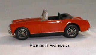 Mg midget models photo 102