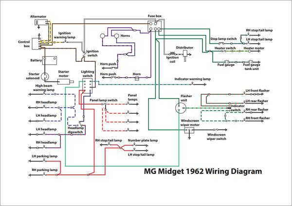 MG_Midget_1962_Wiring_Diagram 1961 with separate indicators, rewiring for no 8 terminal relay mg midget wiring diagram at edmiracle.co