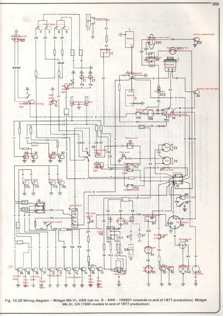 MG_Midget_1500_til1976_electrical_diagram early 1500 wiring diagram mg midget forum mg experience forums wiring diagram for 76 mg midget 1500 at fashall.co