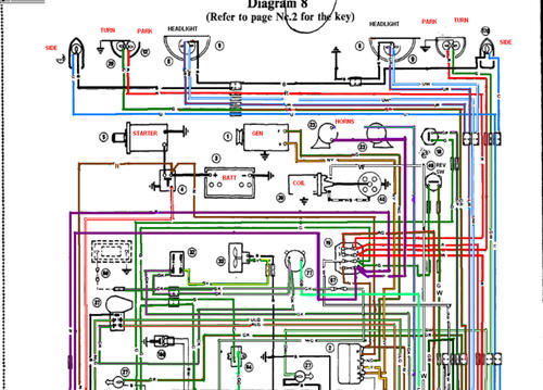 ENLARGED_WIRING_DIA_TOP_COLORED mga wiring diagram diagram wiring diagrams for diy car repairs mgb wiring harness diagram at sewacar.co