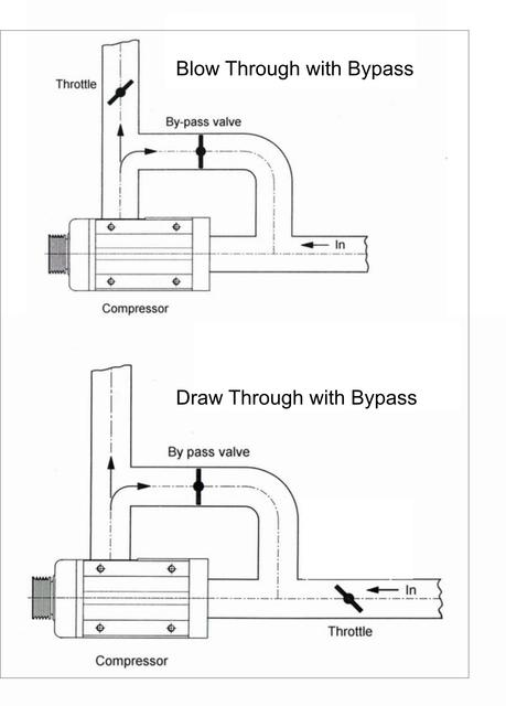 DIY supercharger option - with EFI!!! (Page 21) : MG Midget