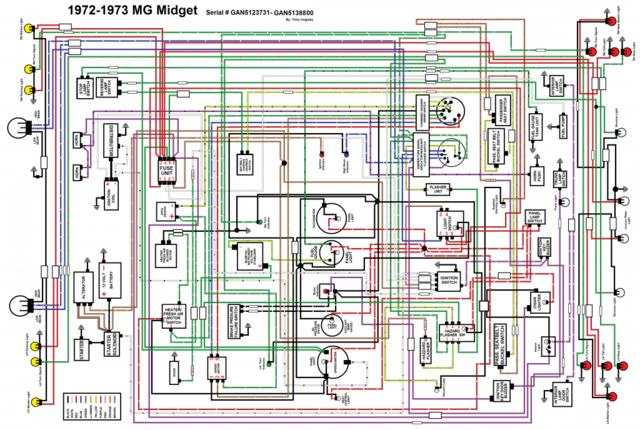 Wiring Diagram As Organized In A Harness Mg Midget Forum Mg Experience Forums The Mg Experience