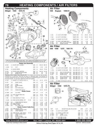 Mg Wiring Diagram