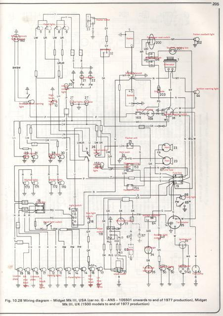 1976 Mg Wiring Diagram -2006 Pt Cruiser Diagram | Begeboy Wiring Diagram  SourceBegeboy Wiring Diagram Source
