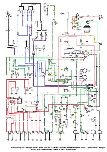 midget_wiring_color mg tc wiring diagram amphicar wiring diagram \u2022 wiring diagrams j 1980 mgb wiring diagram at edmiracle.co