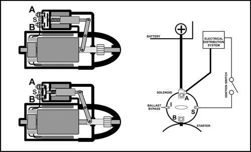 wiring diagram starter solenoid the wiring diagram gm starter solenoid wiring diagram diagram wiring diagram