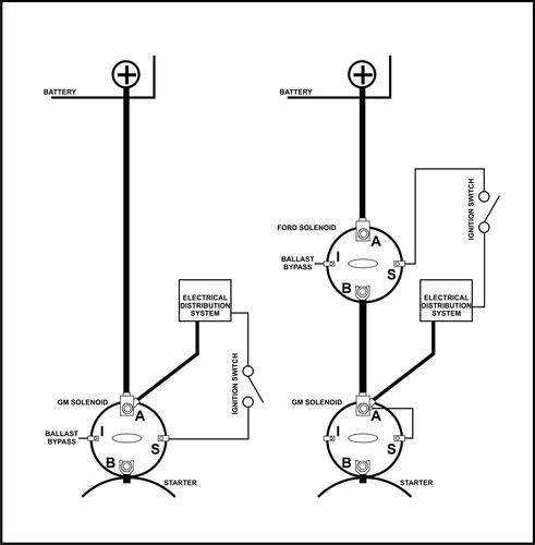 Ford_Solenoid_with_GM_Starter_2 ford relay wiring diagram for starter hot rod forum hotrodders gm starter solenoid wiring diagram at gsmportal.co