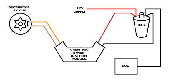Wiring Diagram Rover V8 Distributor Modern Design Of