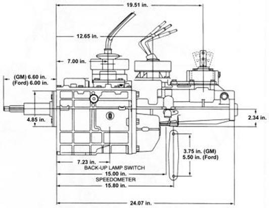 Length of S10 T5 : MG Engine Swaps Forum : MG Experience Forums