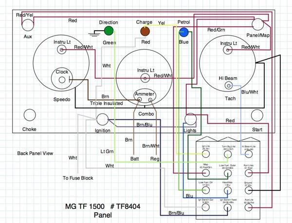 mg tf wiring diagram t series prewar forum mg experience dash panel fuse block jpg