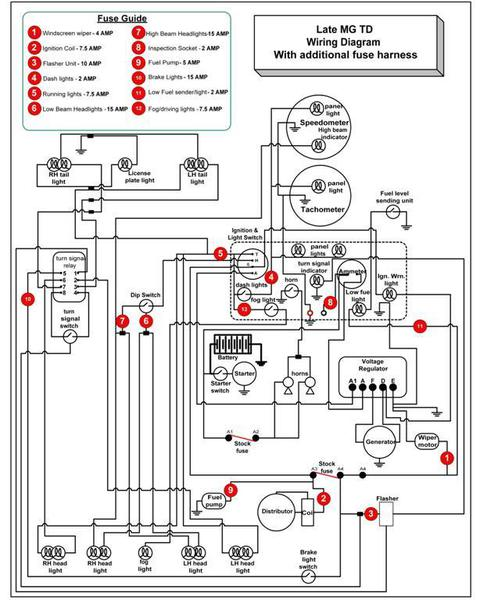MGTD_12 left & right t series & prewar forum mg experience forums mg tf 1500 wiring diagram at reclaimingppi.co