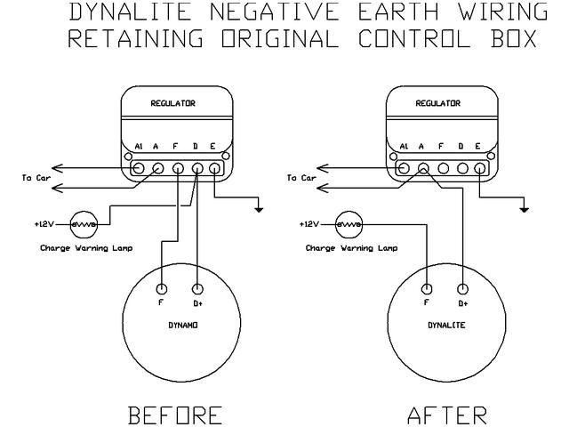 neg_earth_with_orig_control_box anyone wired an alternator in a generator housing? t series dynalite wiring diagram at nearapp.co