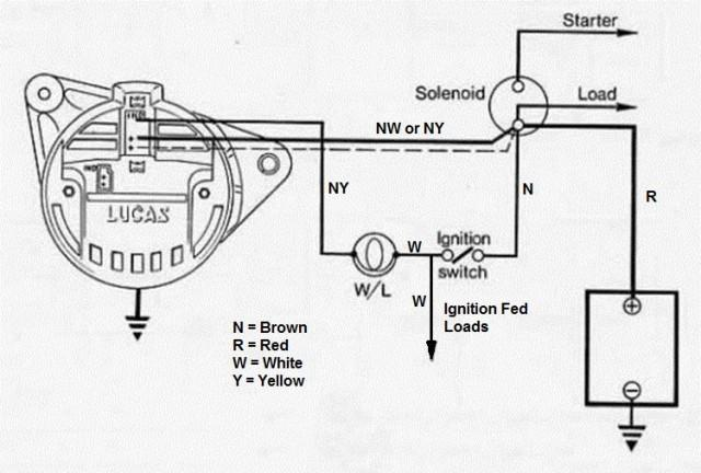 Wps Alternator Wiring Diagram - Diagram Design Sources series-tooth -  series-tooth.lesmalinspres.fr | Wps Alternator Wiring Diagram |  | diagram database - lesmalinspres.fr