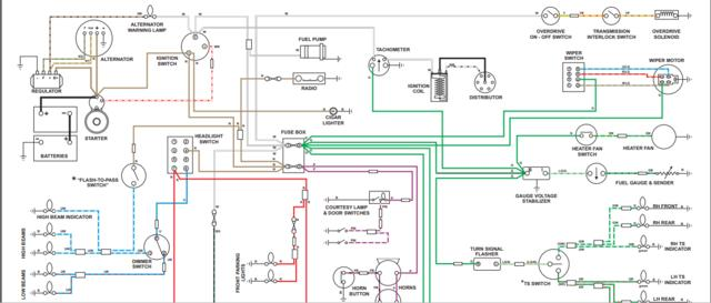 mgc wiring schematic moving the dip switch mgc forum mg experience forums the mg  moving the dip switch mgc forum mg