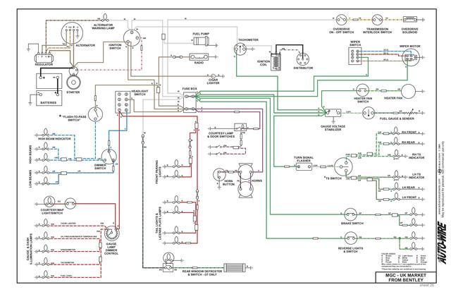 mgc wiring schematic mgc wiring schematic wiring diagram data  mgc wiring schematic wiring diagram data