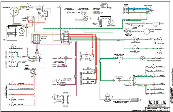 1970 mgb wiring schematic gt related questions : mgb & gt forum : mg experience ... mgb wiring schematic 104