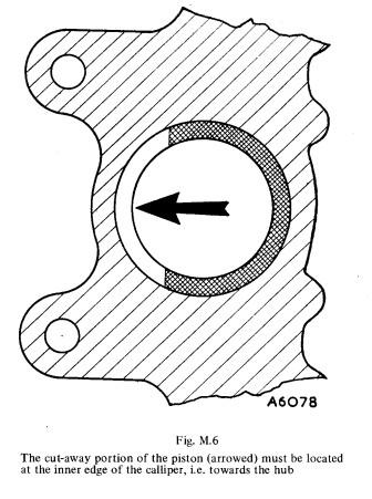 cut out in caliper piston : MGB & GT Forum : MG Experience