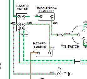 hazard light problems : mgb & gt forum : mg experience ... mgb hazard switch wiring
