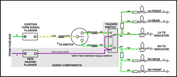 adding hazard switch to existing mgb jpg