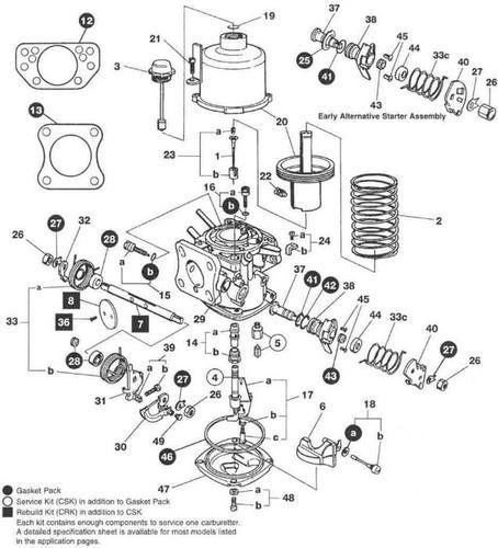 SU HIF-44 Carb Economy tuning : MGB & GT Forum : MG