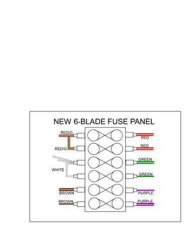 Is this how to wire in a new fuse panel? : MGB & GT Forum