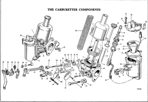 I found these in my trunk (Carburetors) : MG Midget Forum