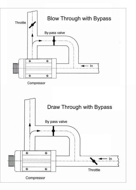 Supercharger Bypass.jpg