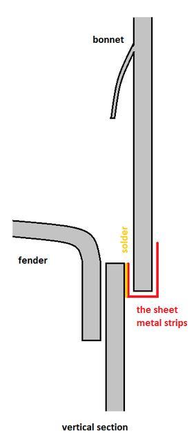Fixations du panneau moteur.jpg